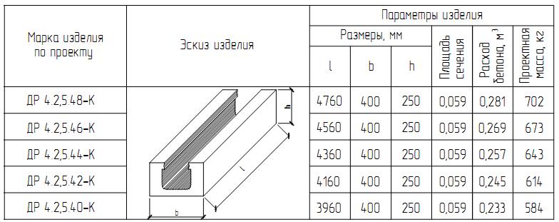 Связующая плита перекрытия устройство железобетонных обойм трубопроводов